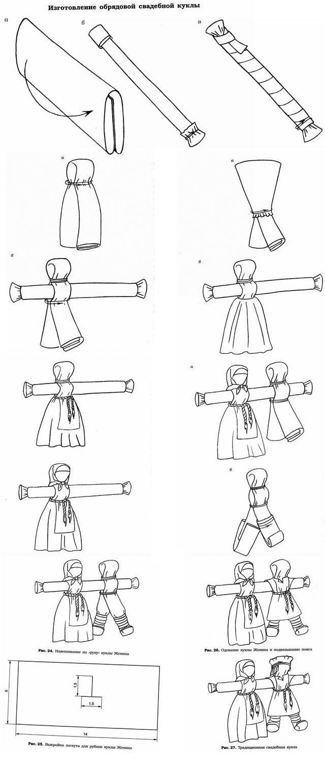 Куклы своими руками из ткани пошаговая инструкция